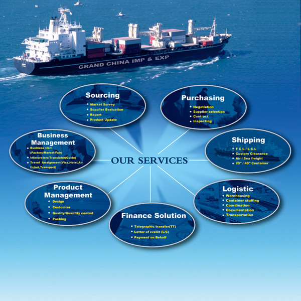 buy and shipping agent